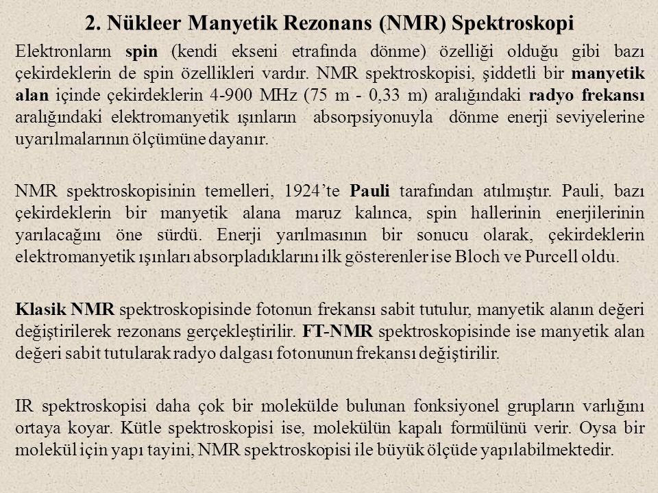 2. Nükleer Manyetik Rezonans (NMR) Spektroskopi