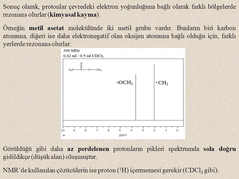Sonuç olarak, protonlar çevredeki elektron yoğunluğuna bağlı olarak farklı bölgelerde rezonans olurlar (kimyasal kayma).