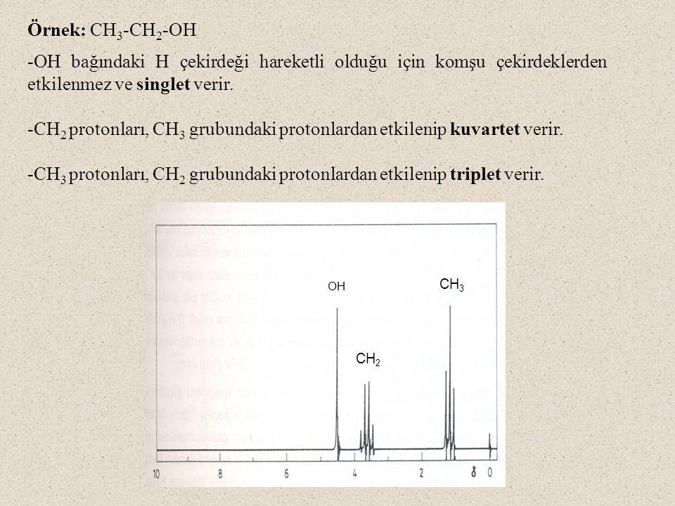 -CH2 protonları, CH3 grubundaki protonlardan etkilenip kuvartet verir.