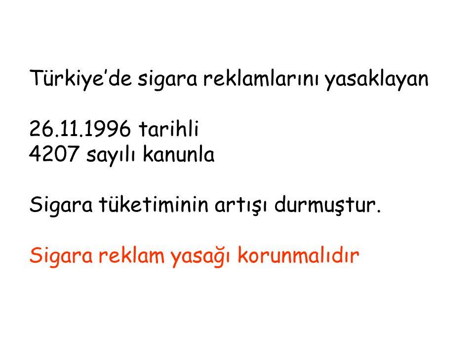 Türkiye'de sigara reklamlarını yasaklayan