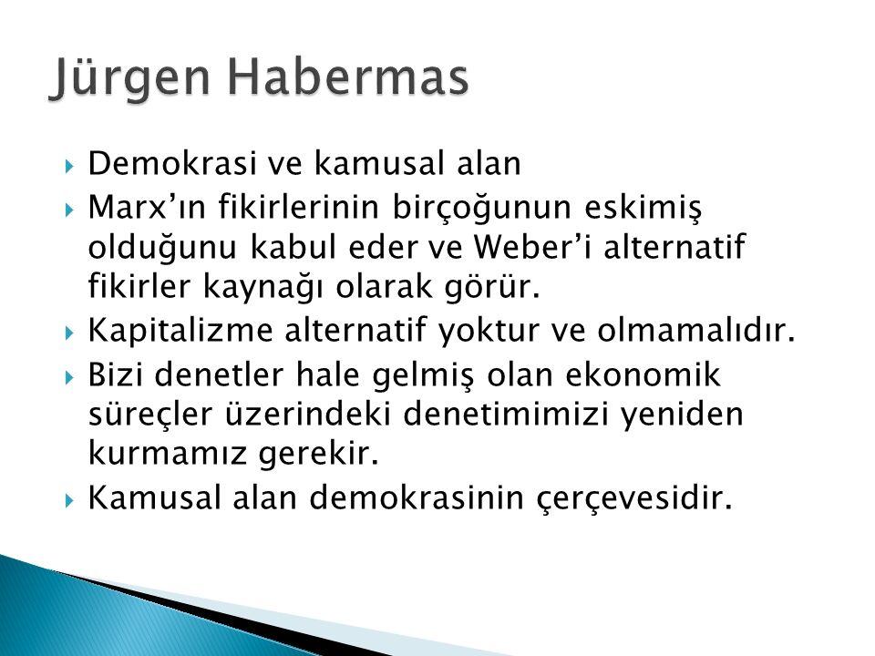 Jürgen Habermas Demokrasi ve kamusal alan