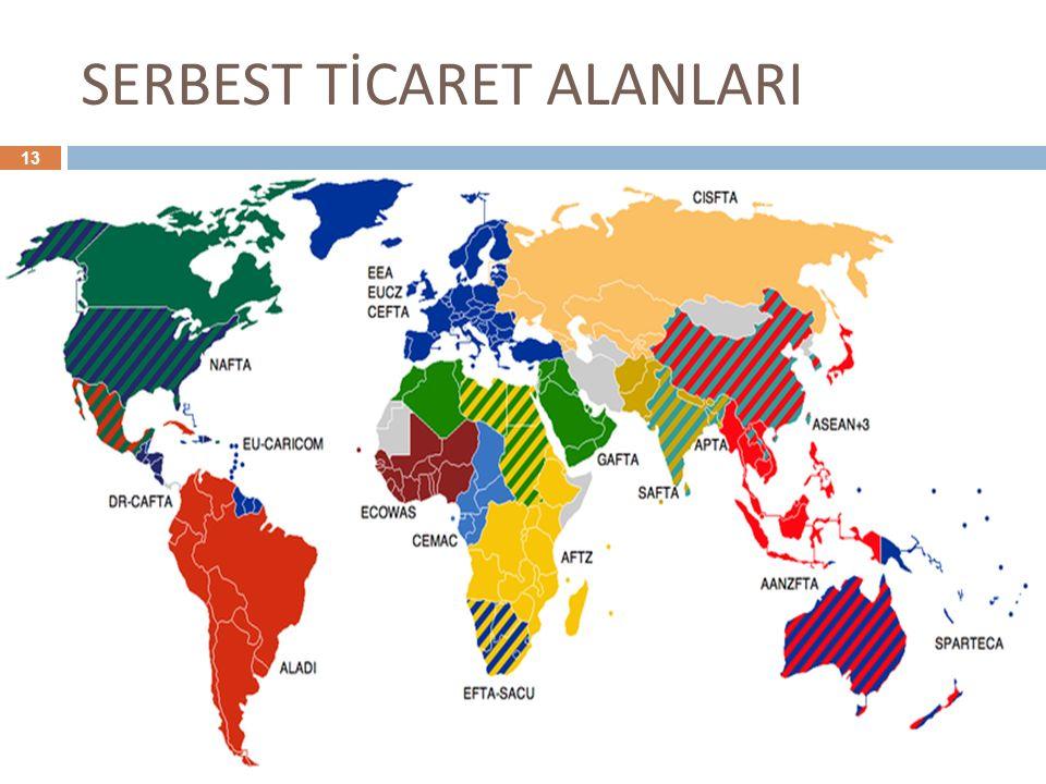 SERBEST TİCARET ALANLARI