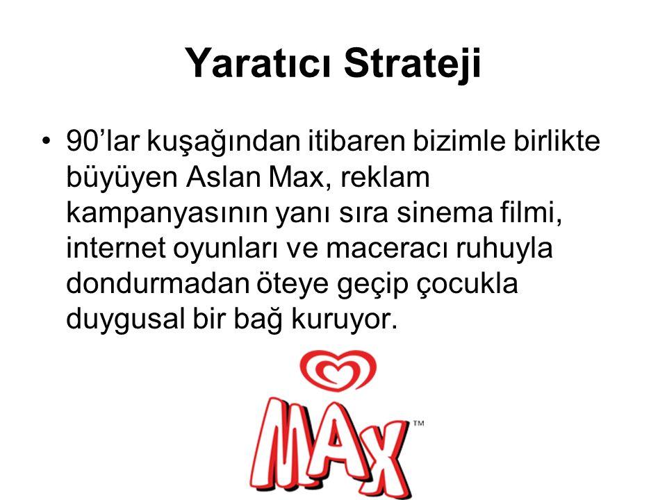 Yaratıcı Strateji