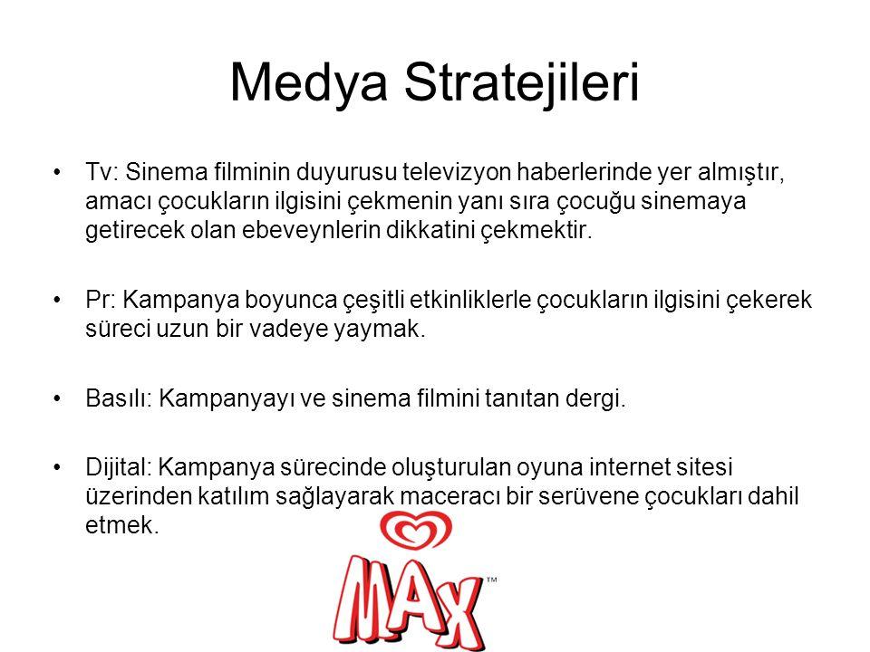 Medya Stratejileri