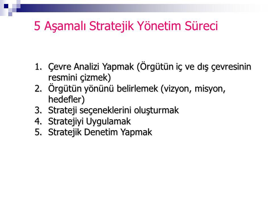 5 Aşamalı Stratejik Yönetim Süreci