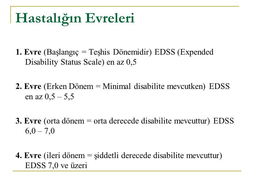 Hastalığın Evreleri 1. Evre (Başlangıç = Teşhis Dönemidir) EDSS (Expended Disability Status Scale) en az 0,5.
