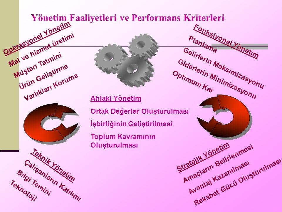 Yönetim Faaliyetleri ve Performans Kriterleri