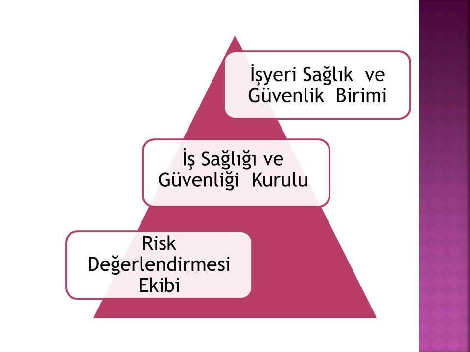 İşyeri Sağlık ve Güvenlik Birimi