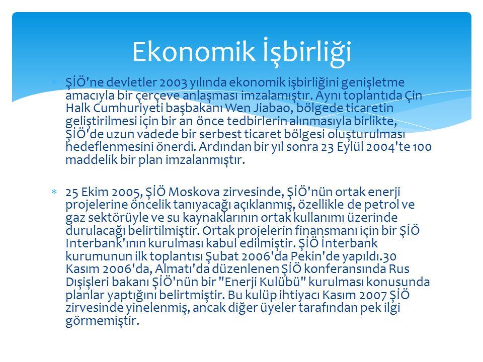 Ekonomik İşbirliği