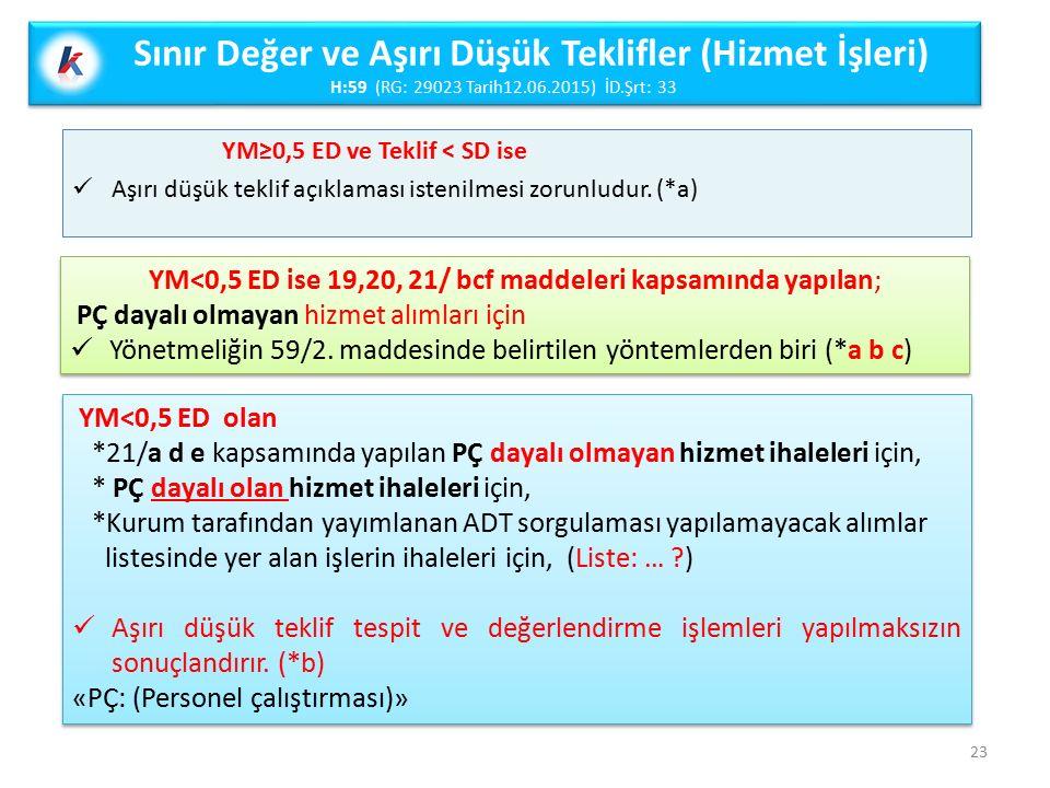 Sınır Değer ve Aşırı Düşük Teklifler (Hizmet İşleri) H:59 (RG: 29023 Tarih12.06.2015) İD.Şrt: 33