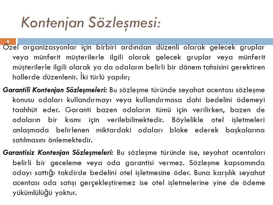 Kontenjan Sözleşmesi:
