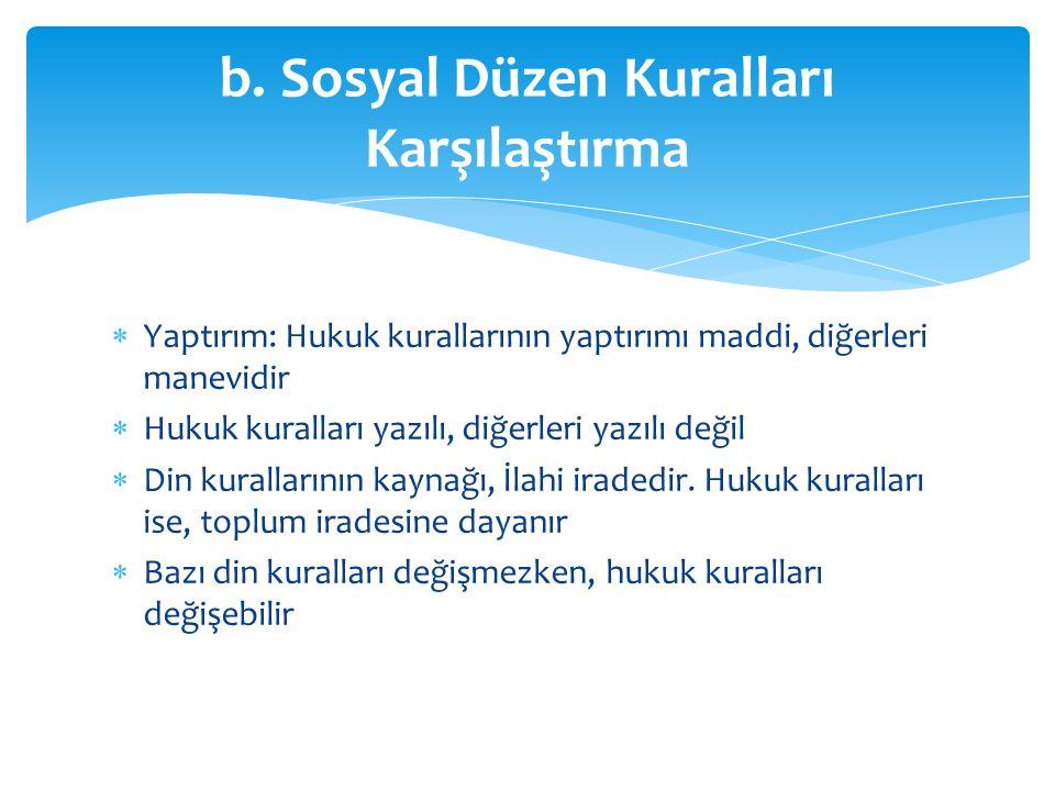 b. Sosyal Düzen Kuralları Karşılaştırma