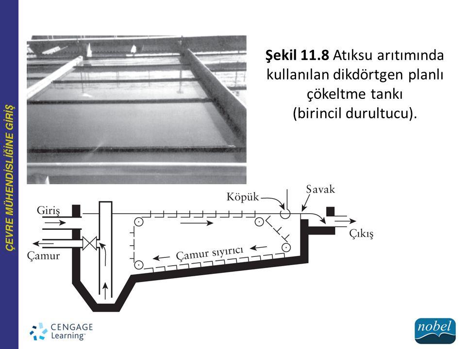 Şekil 11.8 Atıksu arıtımında kullanılan dikdörtgen planlı çökeltme tankı