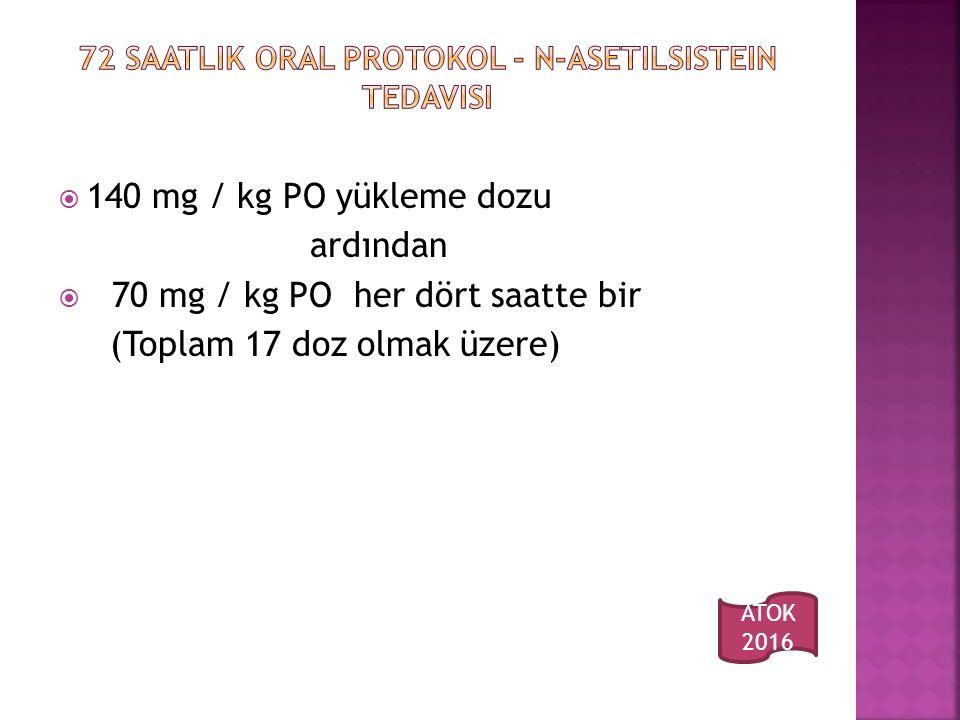 72 saatlik oral protokol - N-asetilsistein tedavisi
