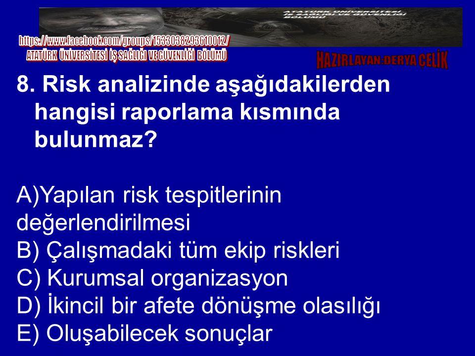 Yapılan risk tespitlerinin değerlendirilmesi