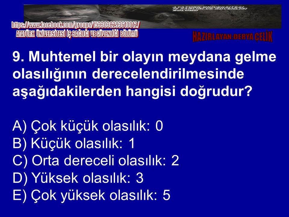 C) Orta dereceli olasılık: 2 D) Yüksek olasılık: 3