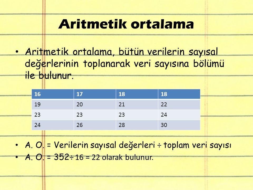 Aritmetik ortalama Aritmetik ortalama, bütün verilerin sayısal değerlerinin toplanarak veri sayısına bölümü ile bulunur.