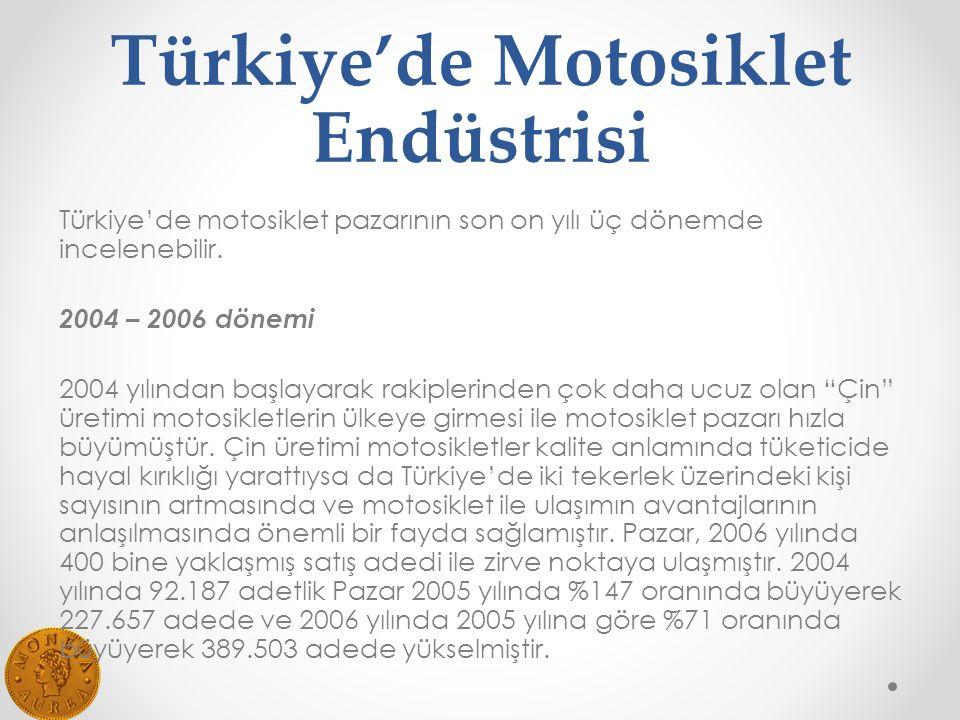 Türkiye'de Motosiklet Endüstrisi