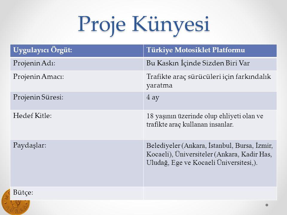 Proje Künyesi Uygulayıcı Örgüt: Türkiye Motosiklet Platformu
