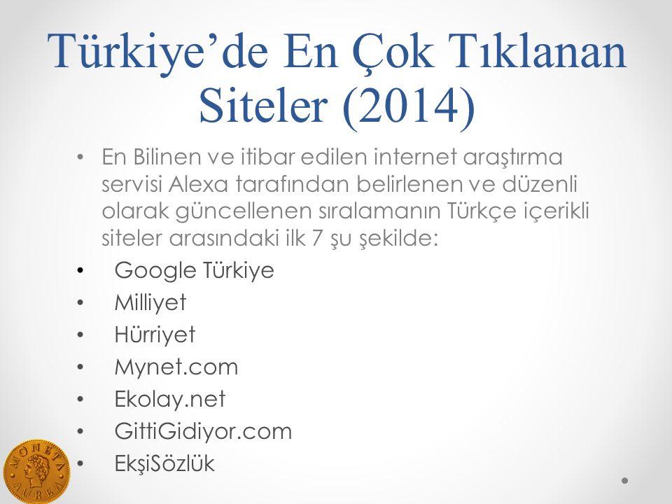 Türkiye'de En Çok Tıklanan Siteler (2014)