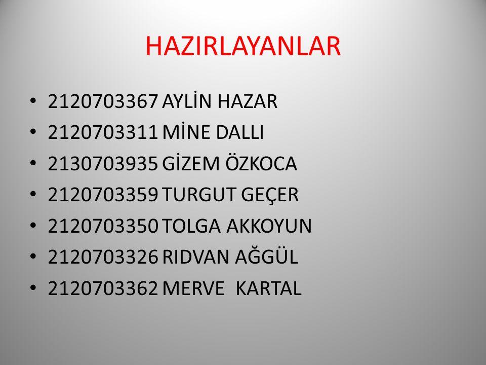 HAZIRLAYANLAR 2120703367 AYLİN HAZAR 2120703311 MİNE DALLI