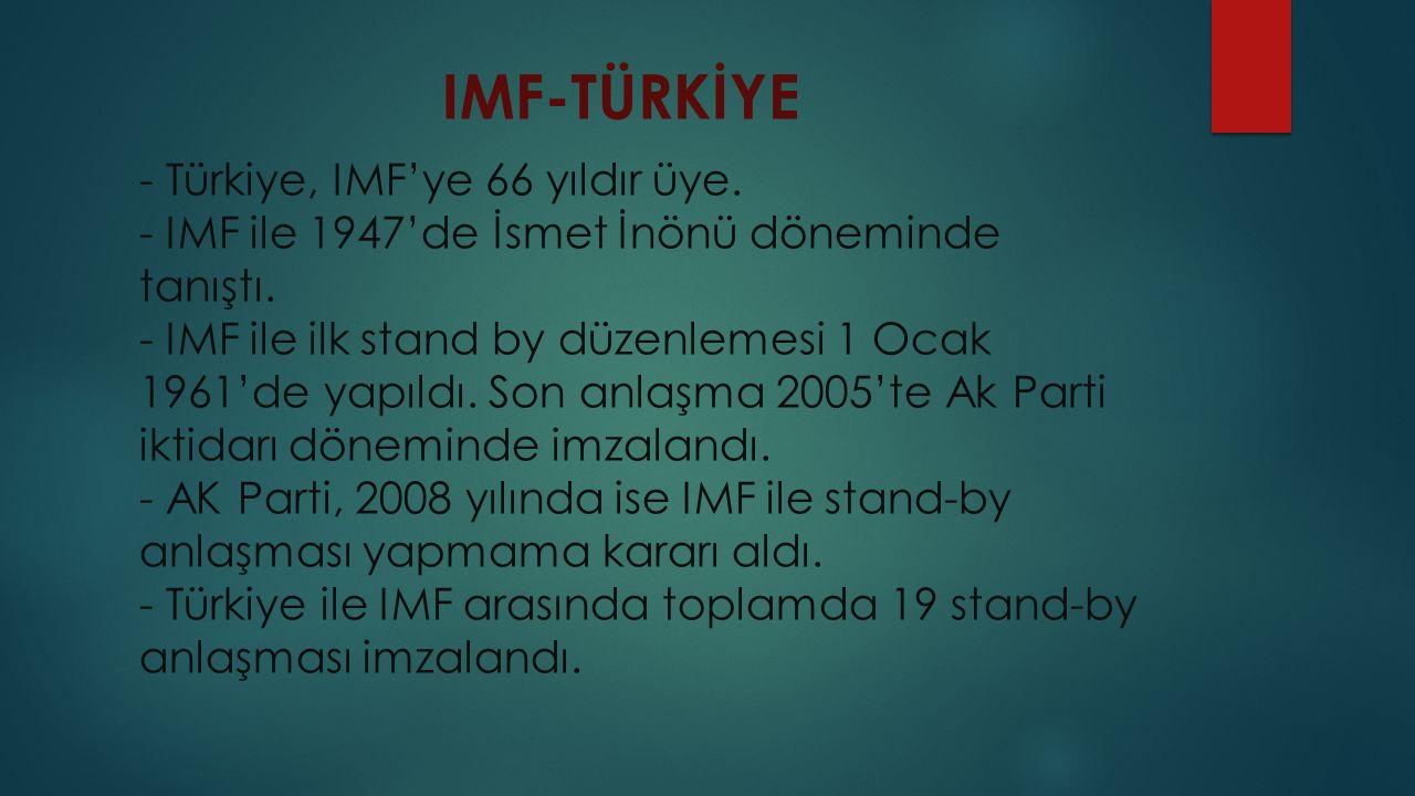 IMF-TÜRKİYE