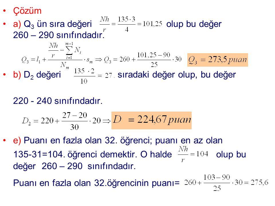 Çözüm a) Q3 ün sıra değeri olup bu değer 260 – 290 sınıfındadır.