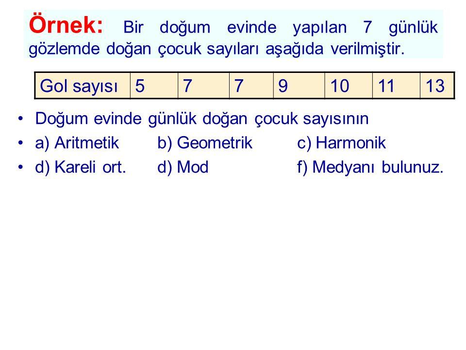 Örnek: Bir doğum evinde yapılan 7 günlük gözlemde doğan çocuk sayıları aşağıda verilmiştir.
