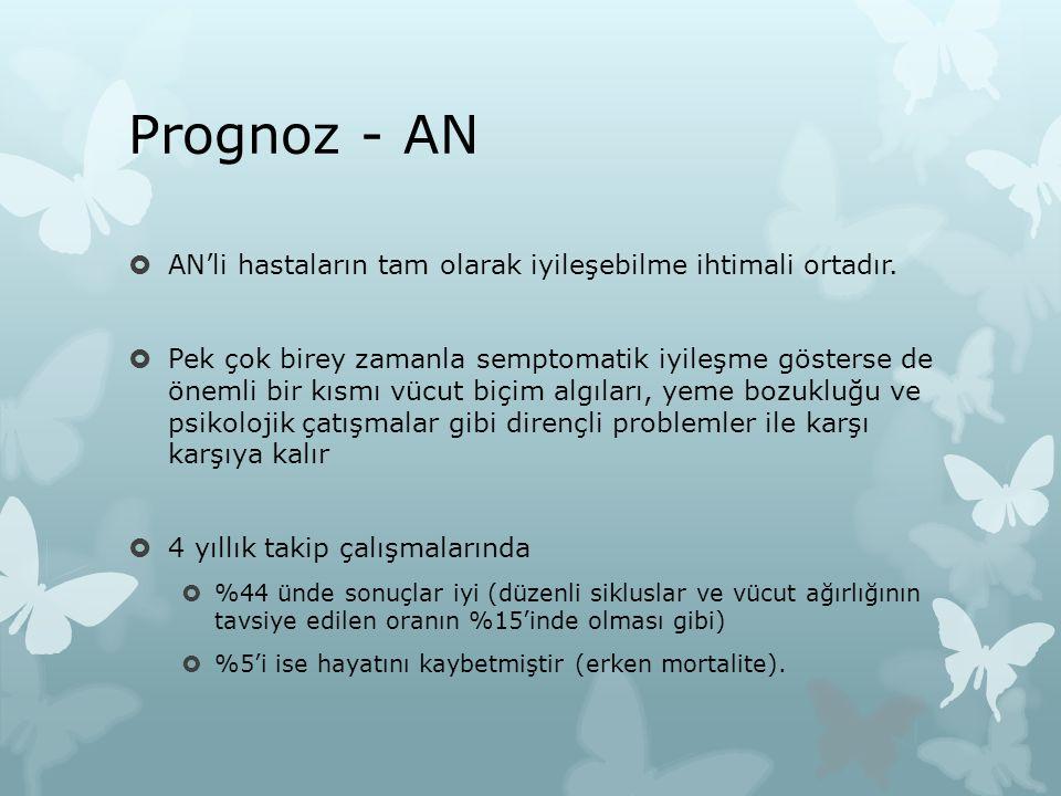 Prognoz - AN AN'li hastaların tam olarak iyileşebilme ihtimali ortadır.