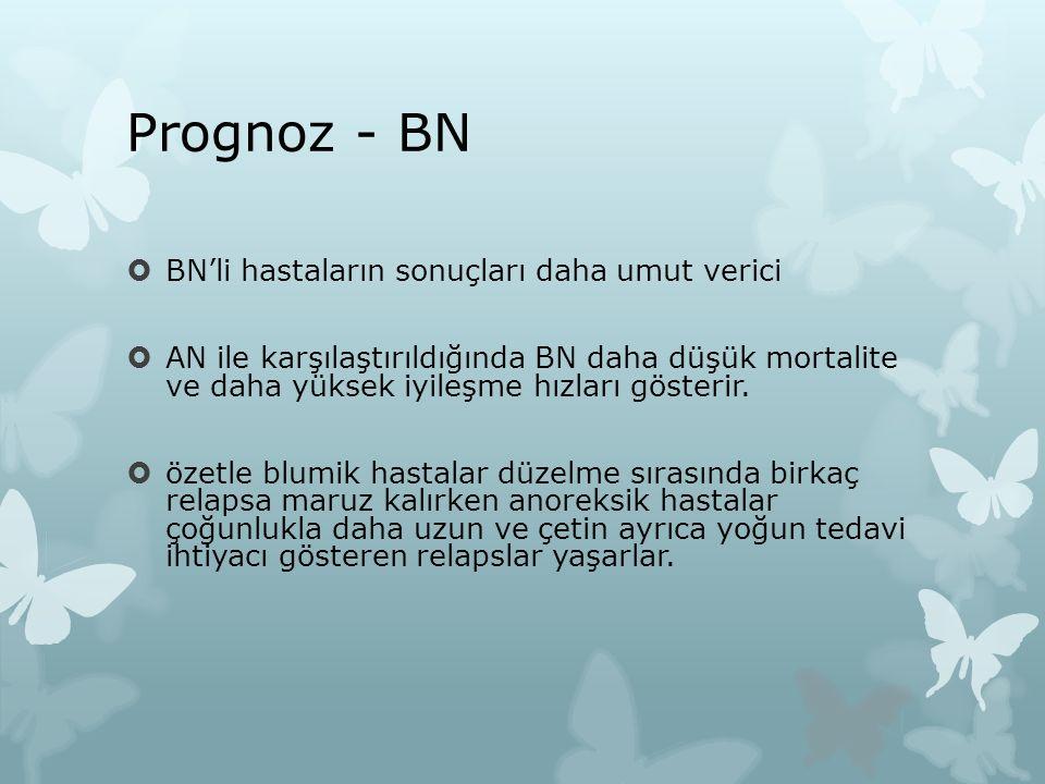 Prognoz - BN BN'li hastaların sonuçları daha umut verici