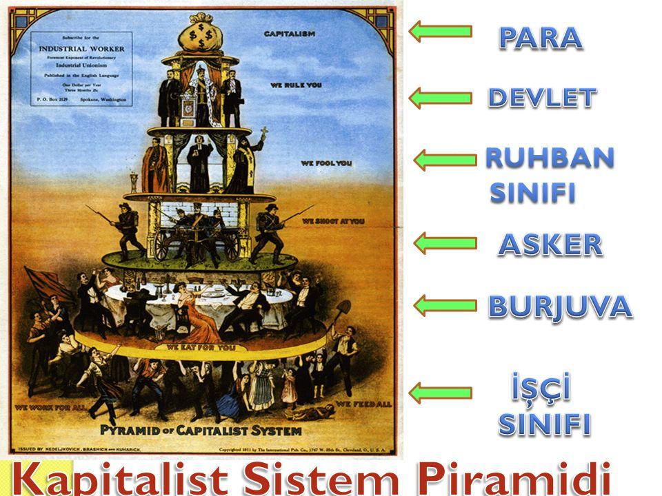 Kapitalist Sistem Piramidi