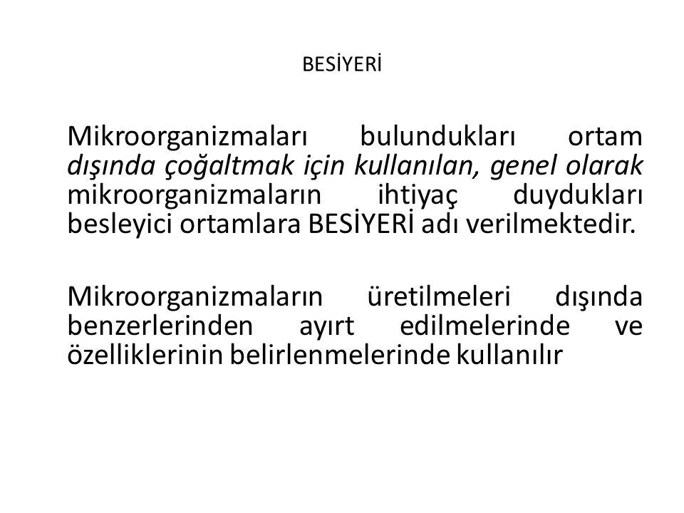 BESİYERİ