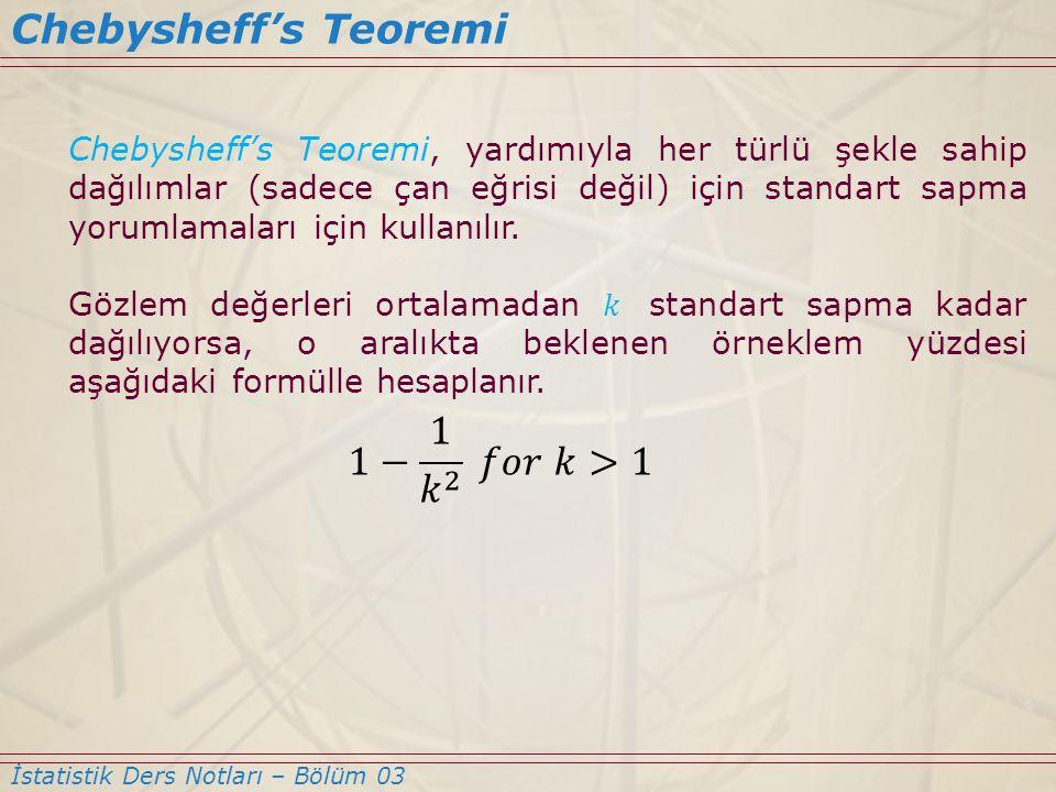 Chebysheff's Teoremi 1− 1 𝑘 2 𝑓𝑜𝑟 𝑘>1