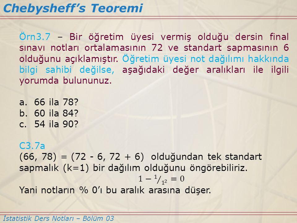 Chebysheff's Teoremi