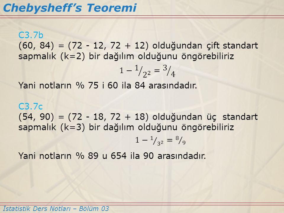 Chebysheff's Teoremi C3.7b