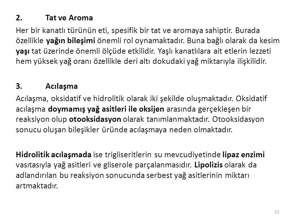 2. Tat ve Aroma
