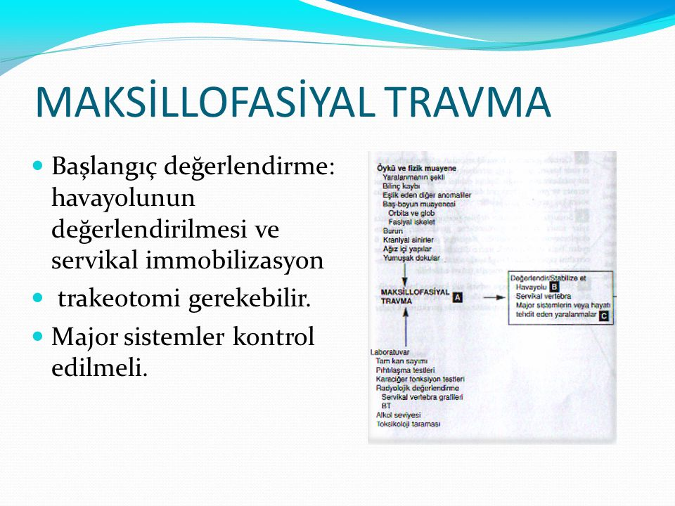 MAKSİLLOFASİYAL TRAVMA