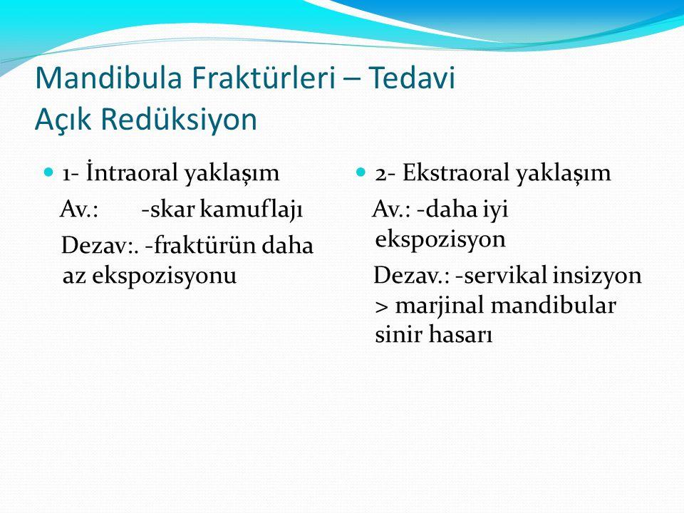 Mandibula Fraktürleri – Tedavi Açık Redüksiyon