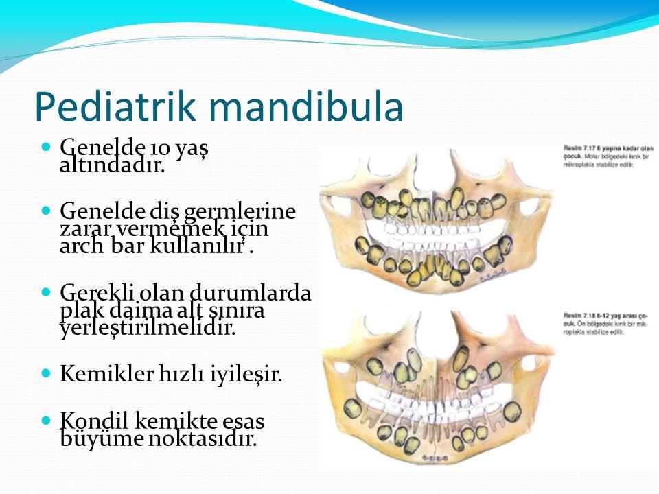 Pediatrik mandibula Genelde 10 yaş altındadır.