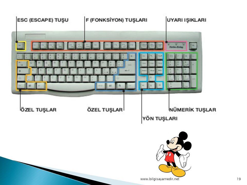 www.bilgisayarnedir.net