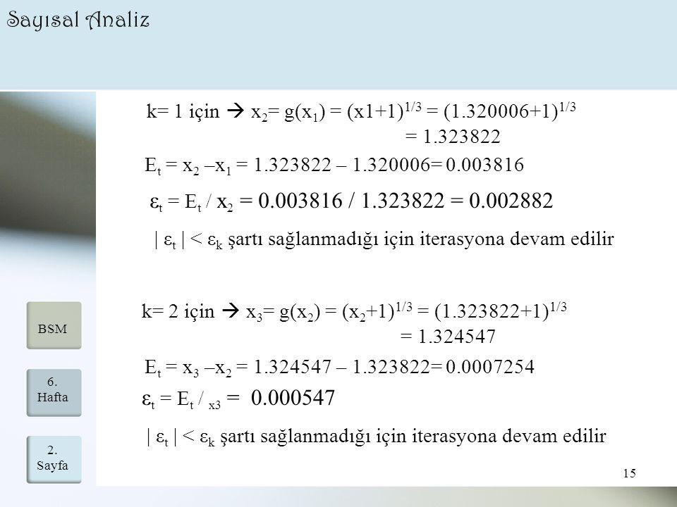 Sayısal Analiz εt = Et / x2 = 0.003816 / 1.323822 = 0.002882