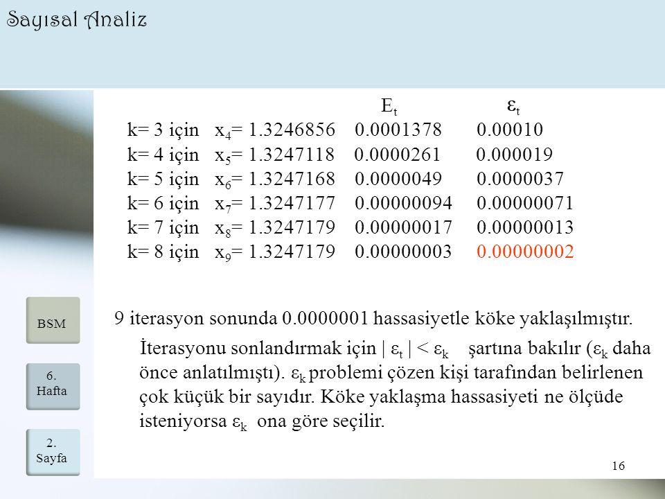 Sayısal Analiz εt Et k= 3 için x4= 1.3246856 0.0001378 0.00010