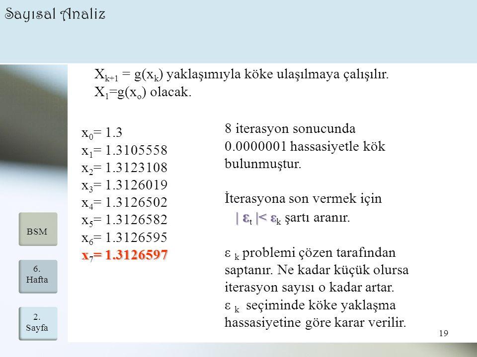 Sayısal Analiz Xk+1 = g(xk) yaklaşımıyla köke ulaşılmaya çalışılır.