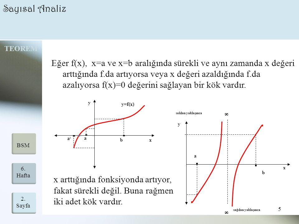 Sayısal Analiz TEOREM.