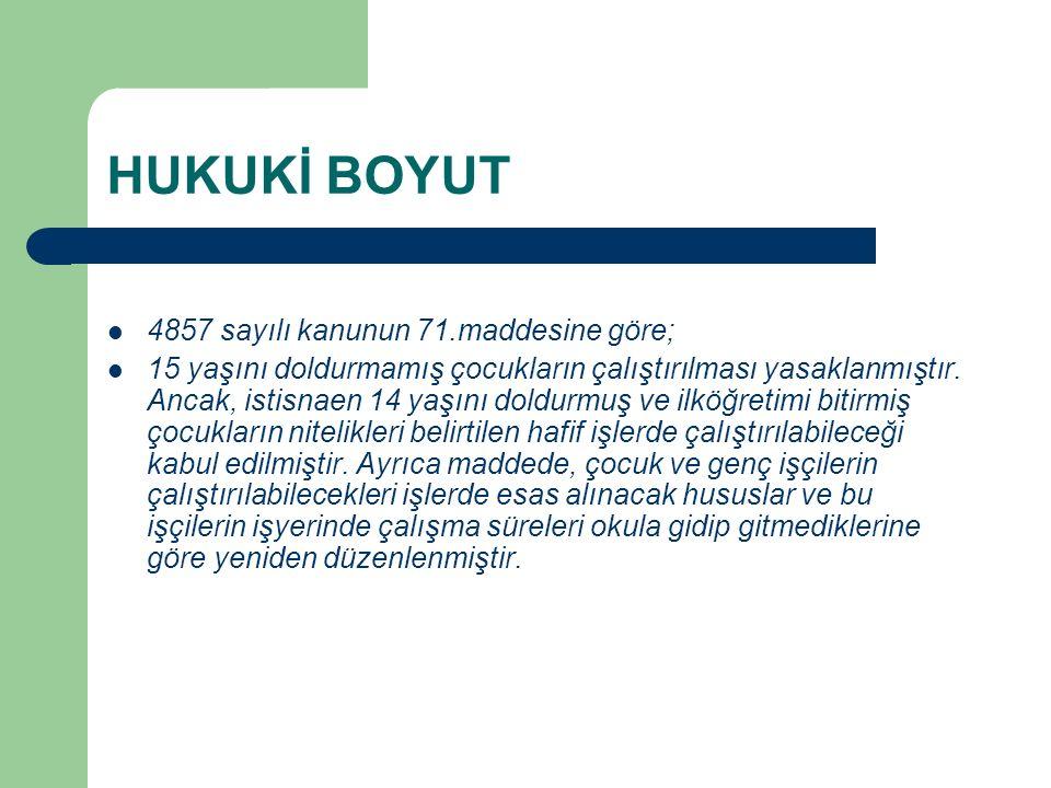 HUKUKİ BOYUT 4857 sayılı kanunun 71.maddesine göre;