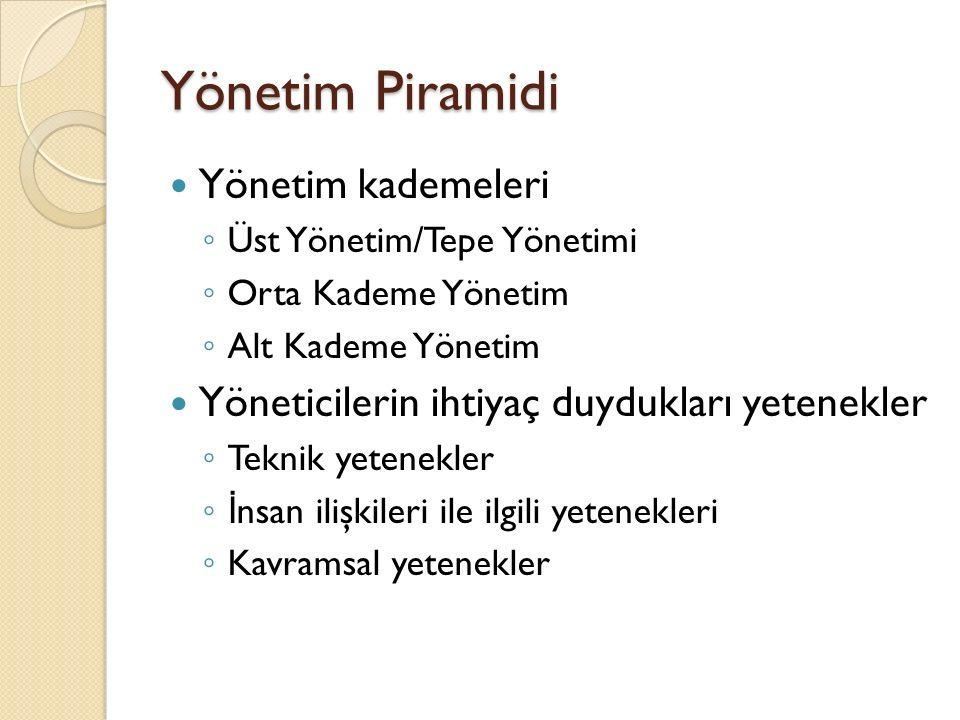 Yönetim Piramidi Yönetim kademeleri