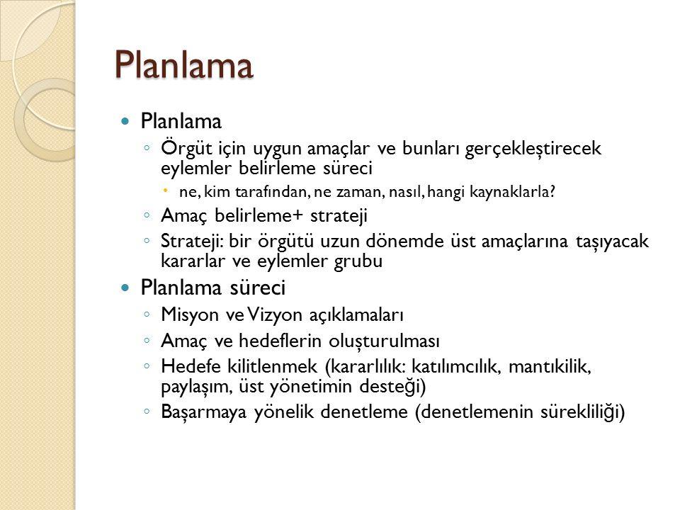 Planlama Planlama Planlama süreci