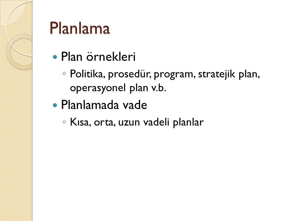 Planlama Plan örnekleri Planlamada vade