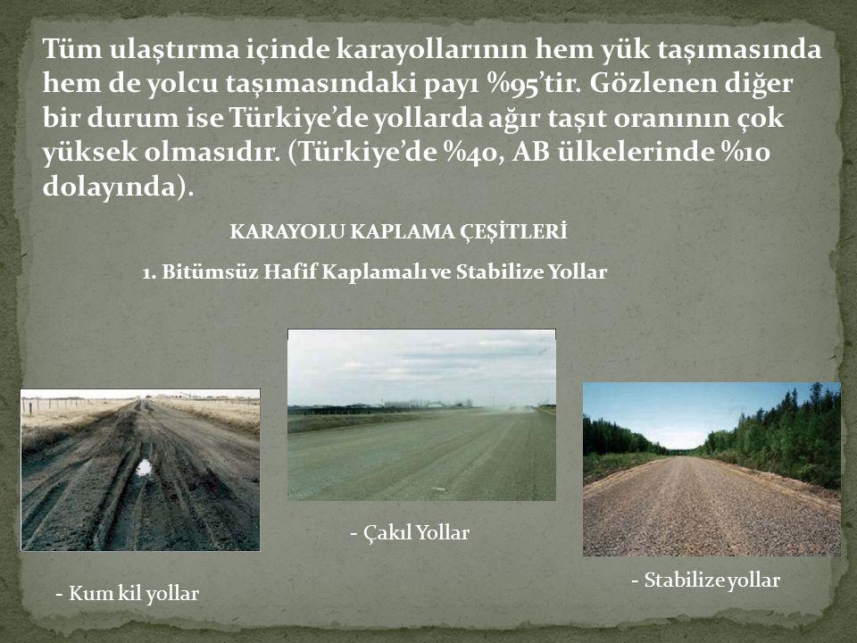 Tüm ulaştırma içinde karayollarının hem yük taşımasında hem de yolcu taşımasındaki payı %95'tir. Gözlenen diğer bir durum ise Türkiye'de yollarda ağır taşıt oranının çok yüksek olmasıdır. (Türkiye'de %40, AB ülkelerinde %10 dolayında).