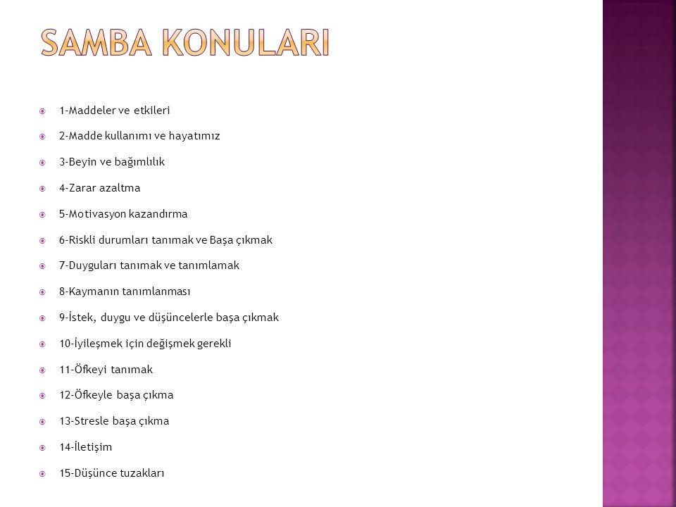 SAMBA KONULARI 1-Maddeler ve etkileri 2-Madde kullanımı ve hayatımız